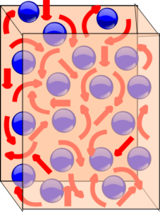 Atomic model of metal
