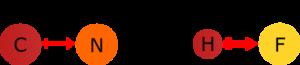 dipoles and vectors