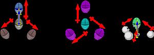 Polar and nonpolar 4 atom molecules