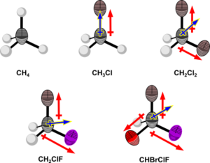 5 atom polar and nonpolar molecules