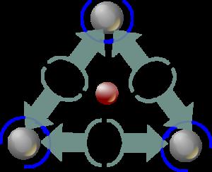 molecular geometry electron repulsion