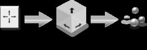 molecular shape work flow
