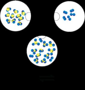 SO2+O2 equilibrium reaction