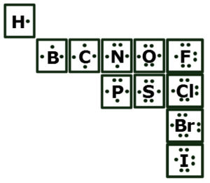 Lewis structure of nonmetal elements