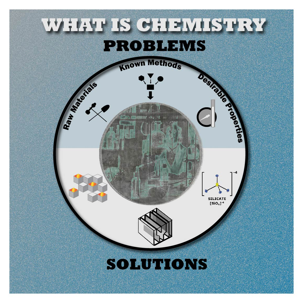 chemistry as a problem solving practice