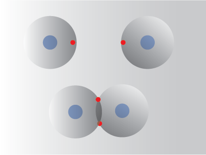 two separate hydrogen atoms become diatomic hydrogen