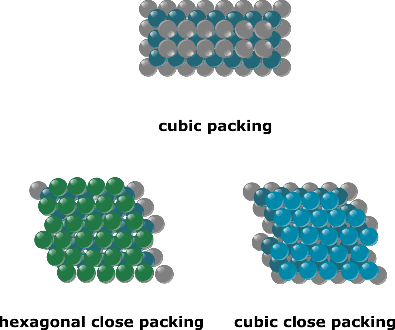 add 3rd layer to atoms pack