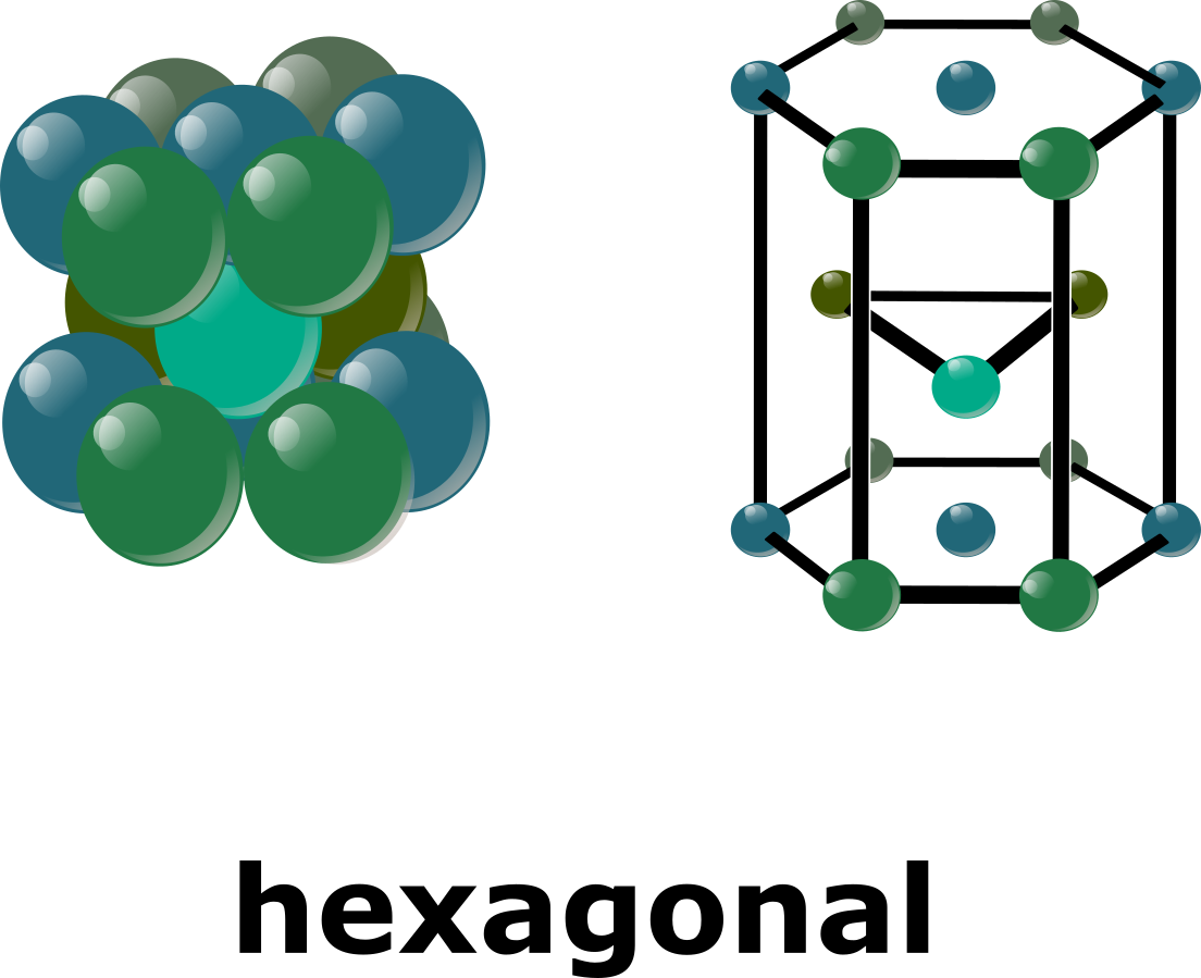exploded view of hexagonal unit cell